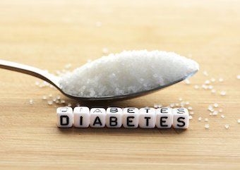 Diabetes Greenville Spine Institute